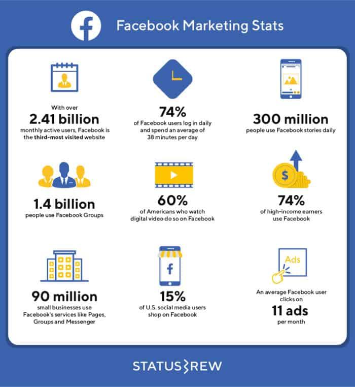 facebook dark post ads 03