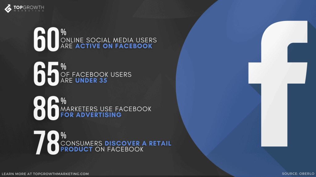 facebook ads trends