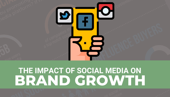 Incredible Ways Social Media Impacts Your Business In 2021 [Infographic]