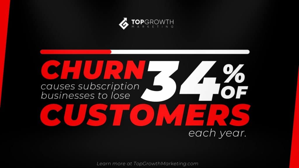 subscription churn rate trends