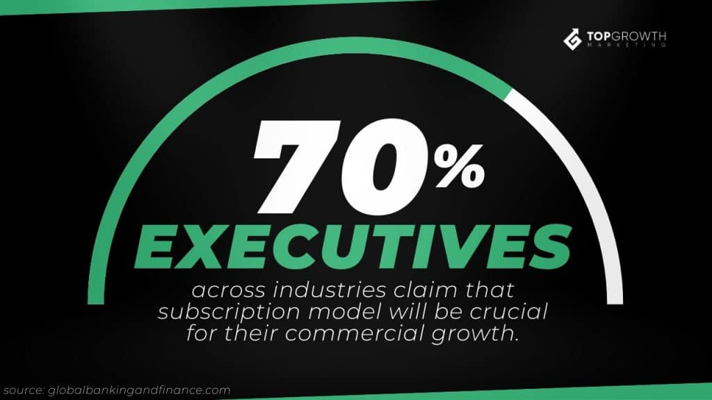 Subscription marketing trends 2021 1