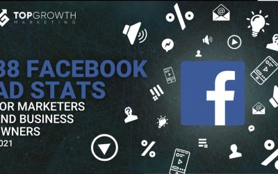 38 Facebook Ad Stats For Marketers And Business Owners in 2021