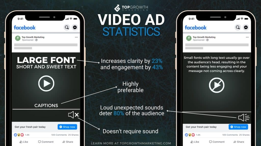 facebook ad stats video