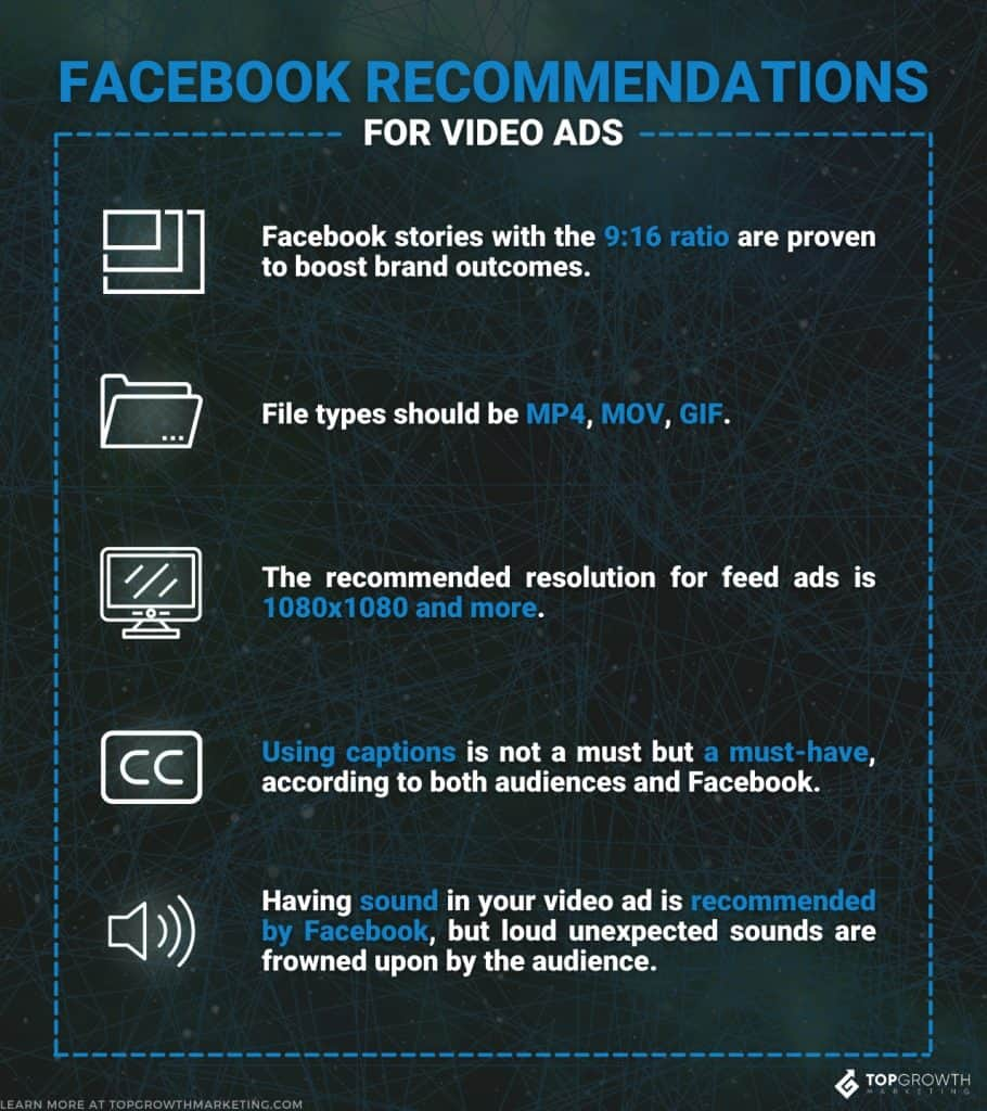facebook ad stats and video recommendations
